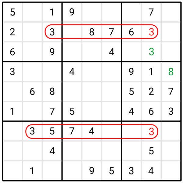 Comment jouer au Sudoku ?
